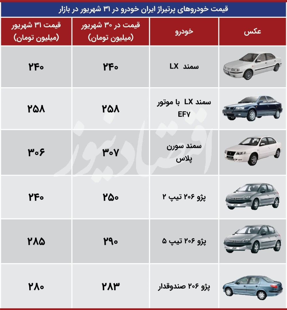 قیمت خودرو