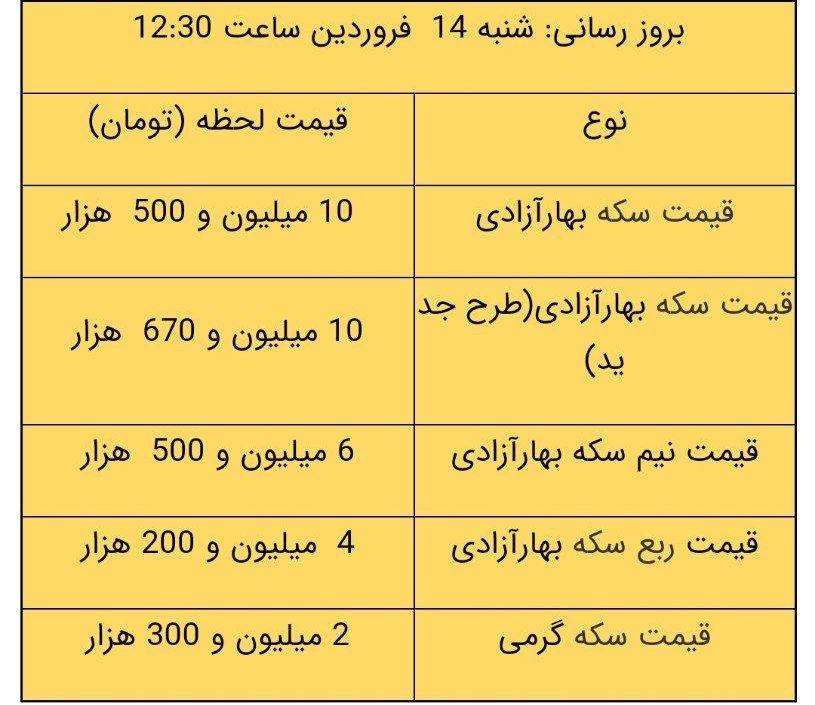 آخرین قیمت سکه و قیمت طلا، امروز ۱۴ فروردین ۱۴۰۰ + جدول