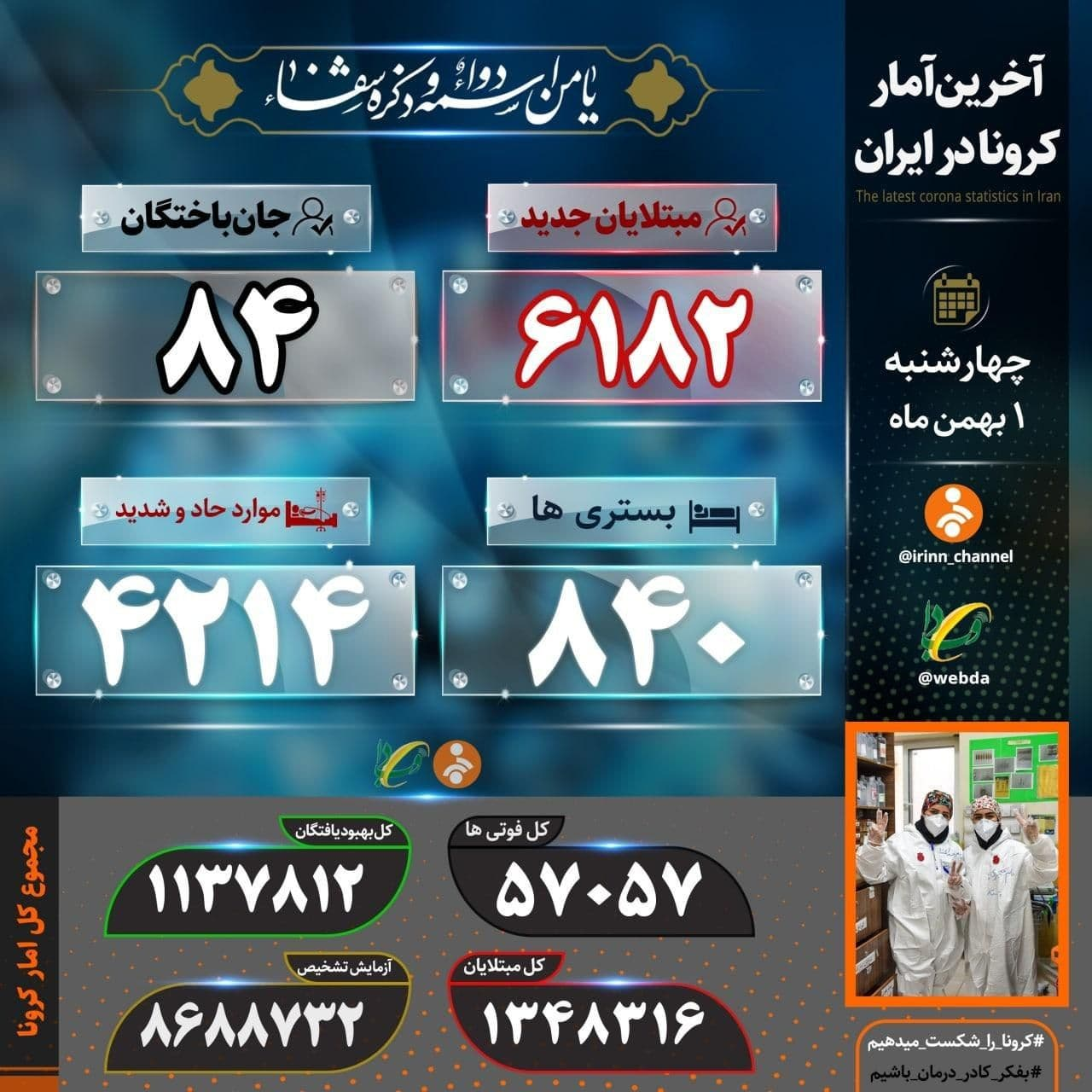 آخرین آمار کرونا ویروس در ایران امروز 1 بهمن 99 + اینفوگرافی