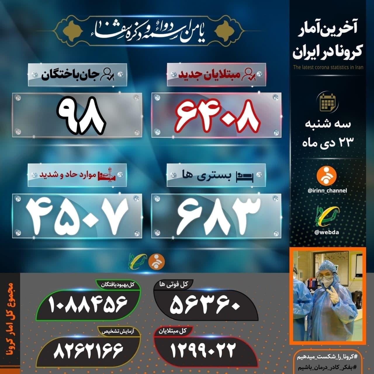 آمار کرونا در ایران امروز 23 دی ماه 99 + جزئیات