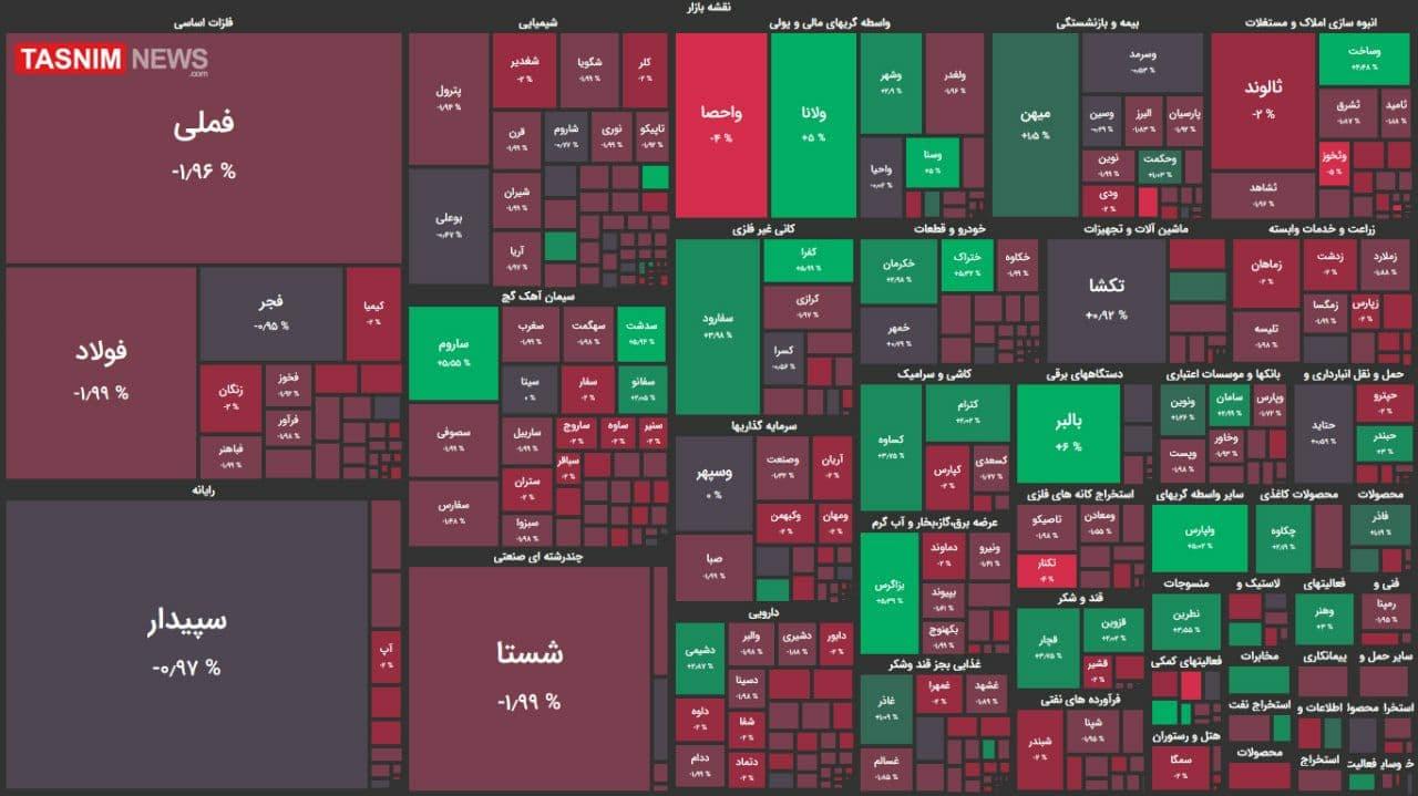 شاخص منفی بورس و نا امیدی سهامداران + نقشه بازار بورس
