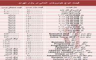 خودروهای آلمانی در بازار تهران چند؟ +جدول
