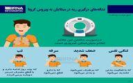 نشانههای درگیری ریه در مبتلایان به ویروس کرونا