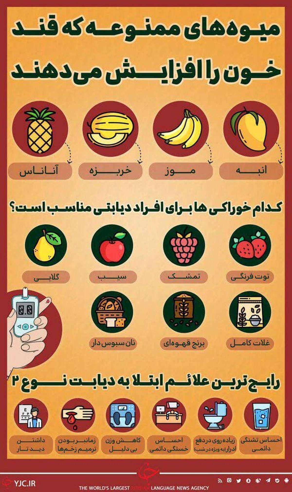 میوههای ممنوعه که قند خون را افزایش میدهند + اینفوگرافیک