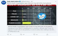 ممکن است دانشمندان هرگز به واکسن ضد کرونا دست پیدا نکنند! + توئیتر