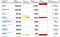 آخرین آمار جهانی مبتلایان به کرونا + جدول