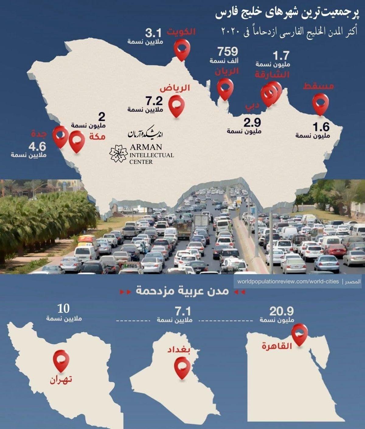 پرجمعیتترین شهرهای خاورمیانه؛رتبه تهران|عکس
