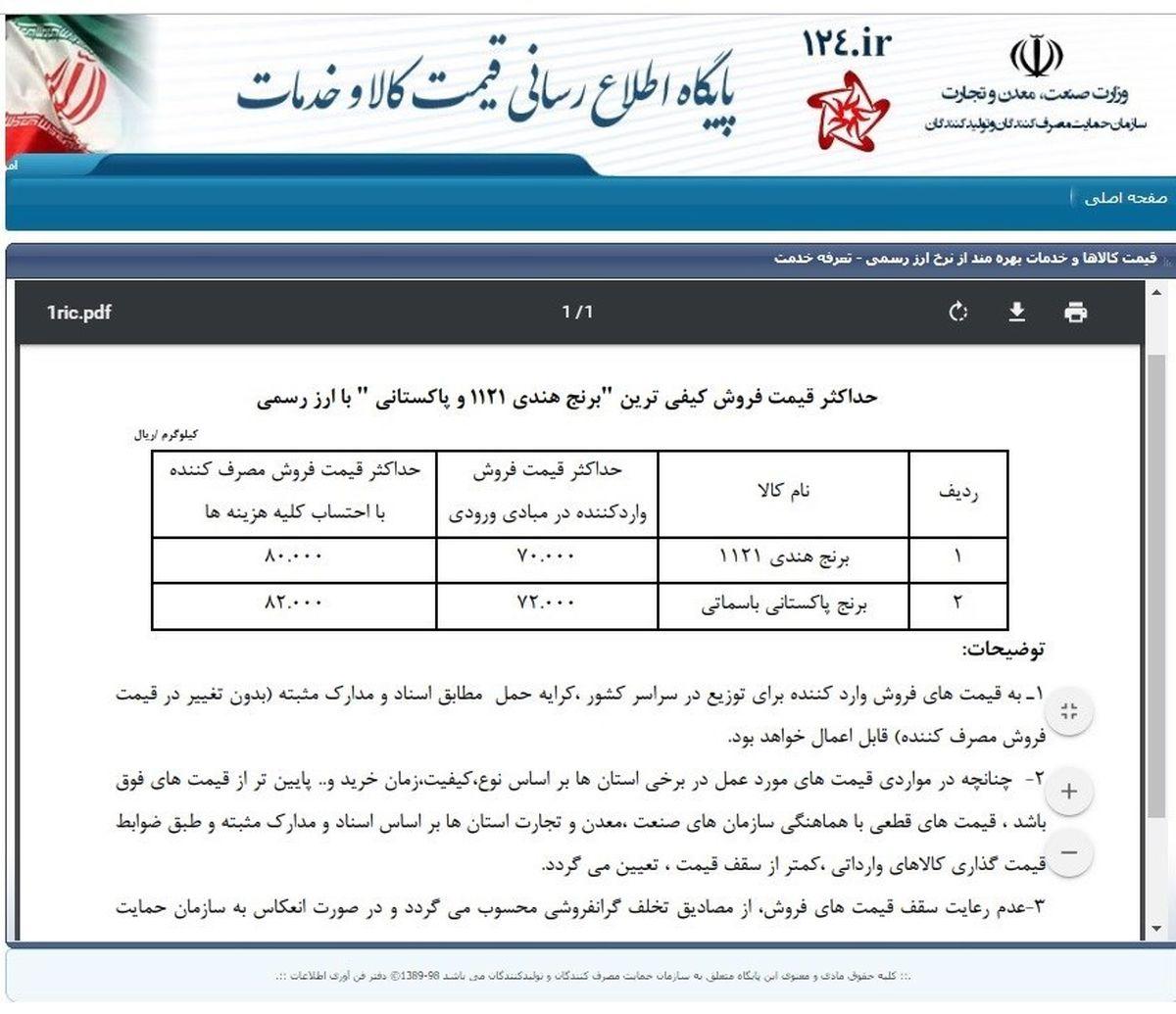 قیمت برنج ایرانی سوار بر قطار گرانی