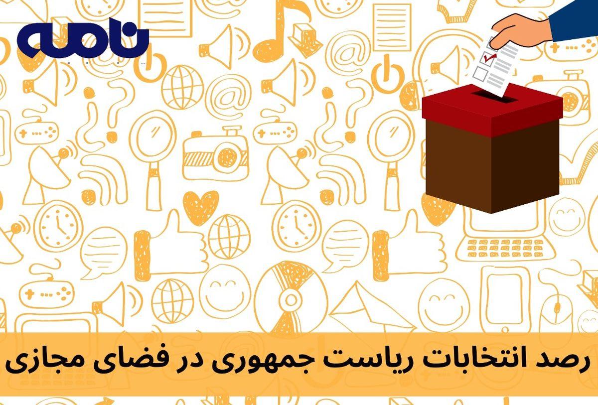 رئوس رقابت انتخاباتی ۱۴۰۰ از نگاه مشاور رسانهای سابق احمدینژاد