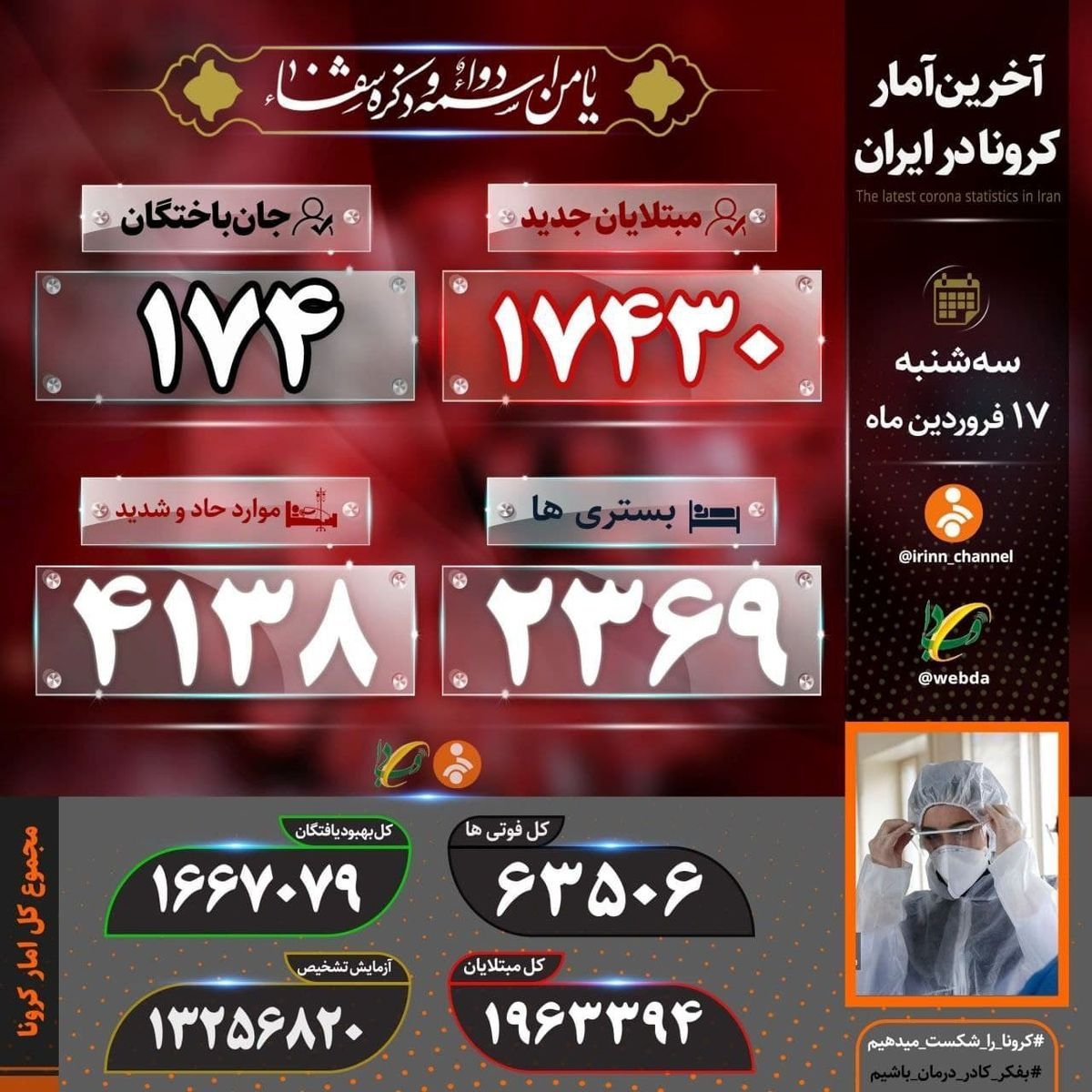 آمار جدید کشته های کرونا در ایران امروز 17 فروردین 1400 + اینفوگرافی