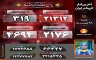 جدیدترین آمار فوتی های کرونا در ایران امروز 28 فروردین + اینفوگرافیک