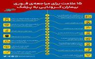 ۱۵ نشانه از ابتلا به ویروس کرونا