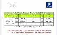 فروش فوق العاده محصولات ایران خودرو / شرایط ثبت نام + جدول قیمت