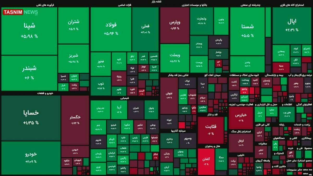 رشد ۲۴ هزار واحدی شاخص بورس + نقشه بازار بورس