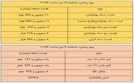 قیمت طلا و قیمت سکه، امروز ۹ دی ۹۹ + جدول