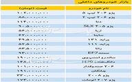 قیمت خودروهای داخلی/ ساینا ۶۲ میلیون تومانی شد