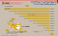سیر رشد کرونا در ایران+ اینفوگرافی